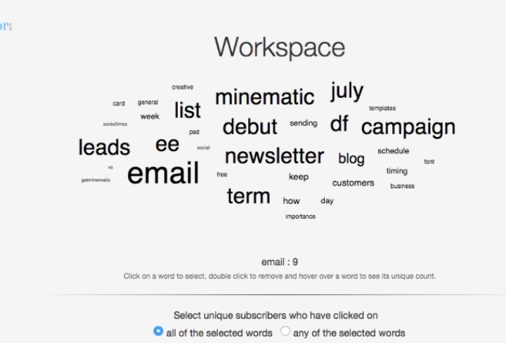 SendAdvisor: Word cloud